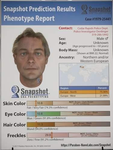 Phenotype Report