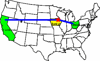 US Map showing route from Ohio to California